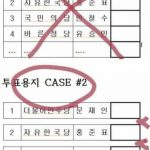 Two Forms of Ballots Found in Kwangju: one fake and there other real