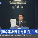 As Document Reveal Continues, Rabbit Hole Deepens on the FMR Park Administration<김광식 교수의 현장 르포>