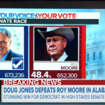 Democrat Takes Senate in Alabama for the first time in a Quarter Century: Senate Map to Change with Doug Jones
