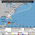 Hurricane Michael Creates Panic in Florida as it approaches Land