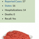 Another Salmonella Breakout, this time from JBS Tolleson Inc in Arizona